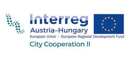interreg-at-hu